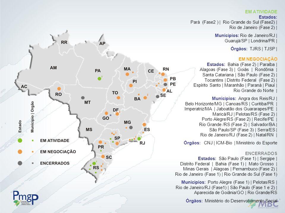 EM ATIVIDADE Estados: Pará (Fase2 ) | Rio Grande do Sul (Fase2) | Rio de Janeiro (Fase 2) | Municípios: Rio de Janeiro/RJ |