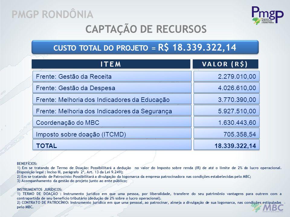 CUSTO TOTAL DO PROJETO = R$ 18.339.322,14