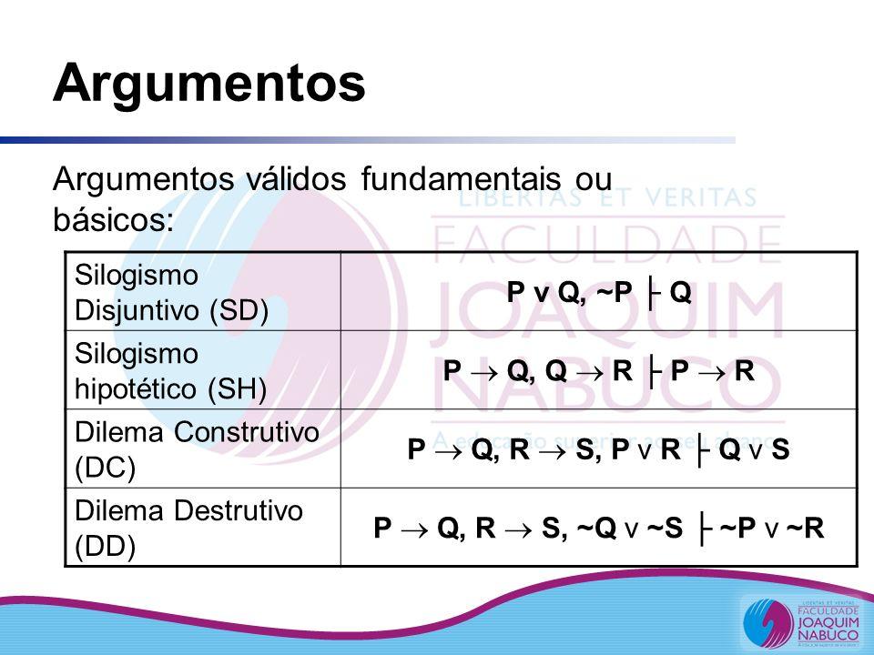 Argumentos Argumentos válidos fundamentais ou básicos: P v Q, ~P ├ Q