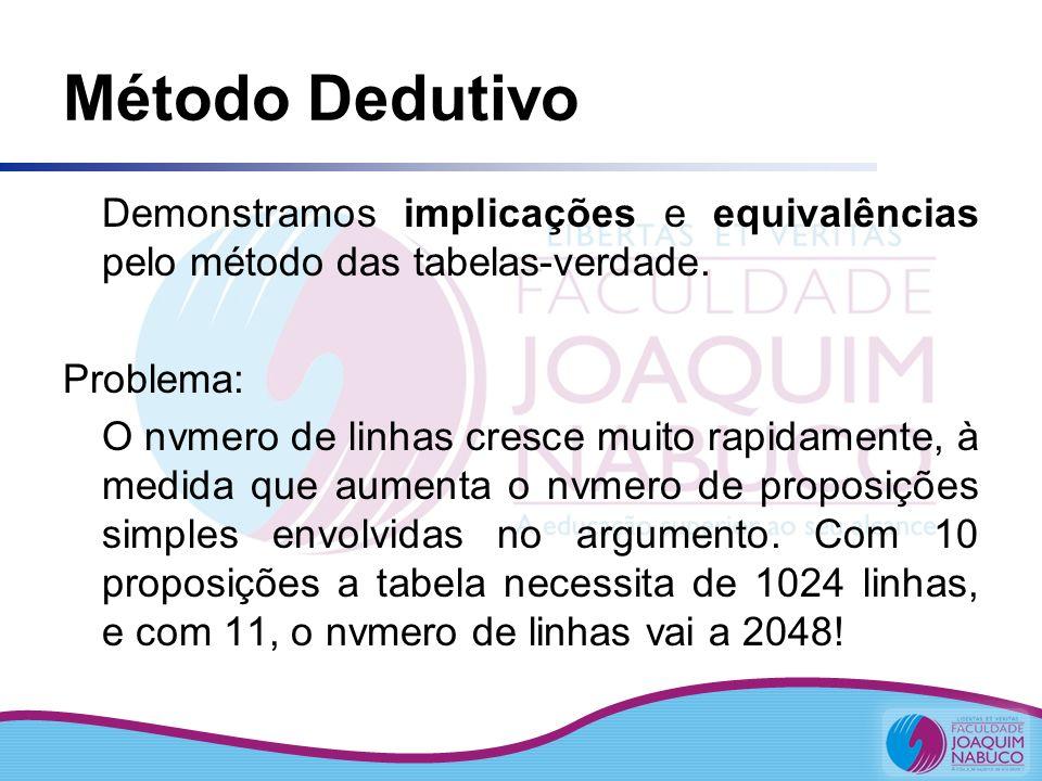 Método Dedutivo Demonstramos implicações e equivalências pelo método das tabelas-verdade. Problema: