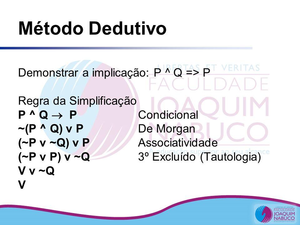 Método Dedutivo Demonstrar a implicação: P ^ Q => P