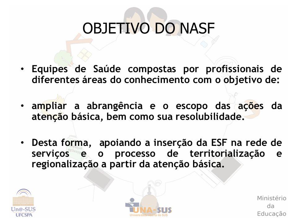 OBJETIVO DO NASF Equipes de Saúde compostas por profissionais de diferentes áreas do conhecimento com o objetivo de: