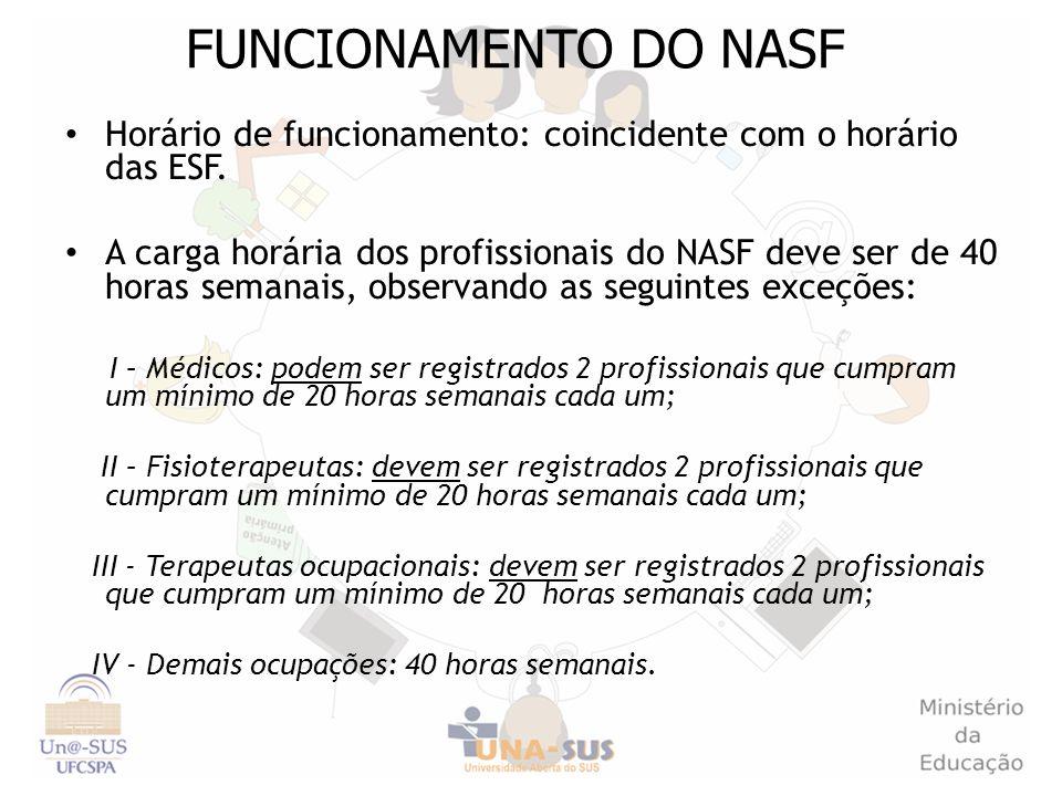 FUNCIONAMENTO DO NASF Horário de funcionamento: coincidente com o horário das ESF.