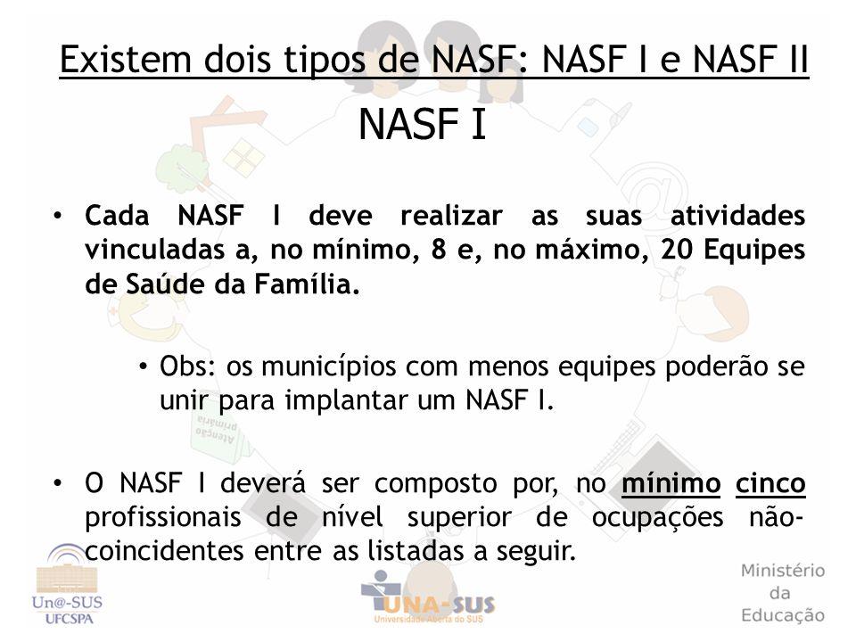 NASF I Existem dois tipos de NASF: NASF I e NASF II