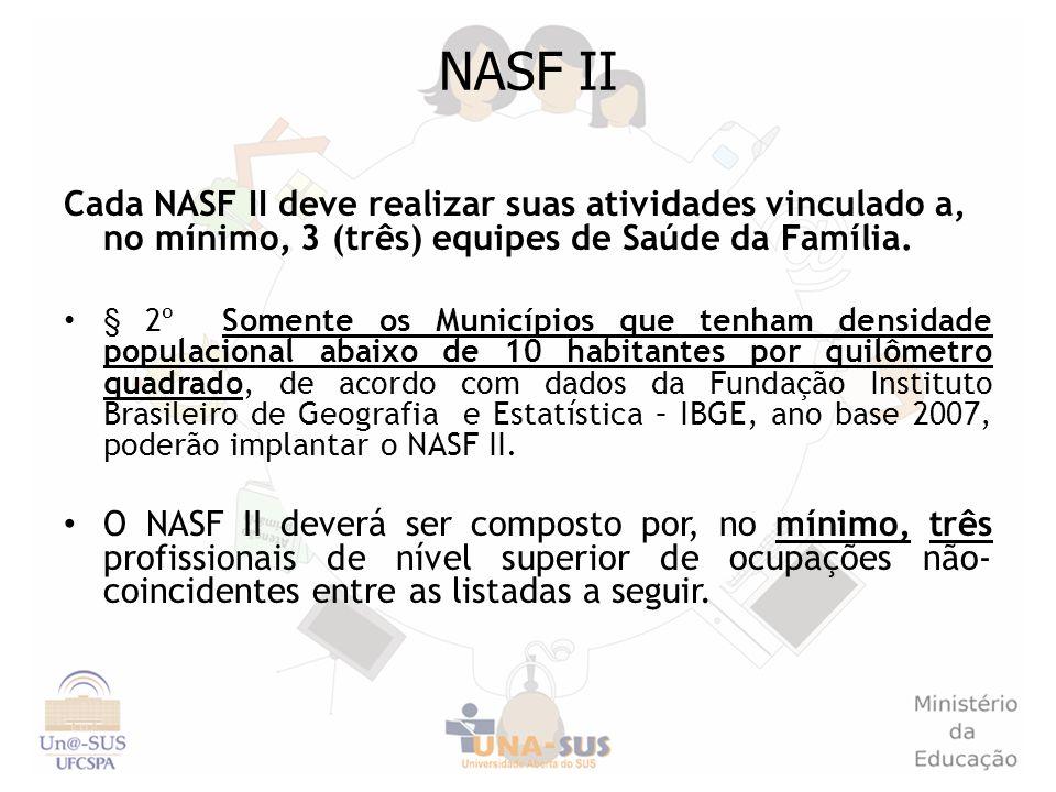 NASF II Cada NASF II deve realizar suas atividades vinculado a, no mínimo, 3 (três) equipes de Saúde da Família.