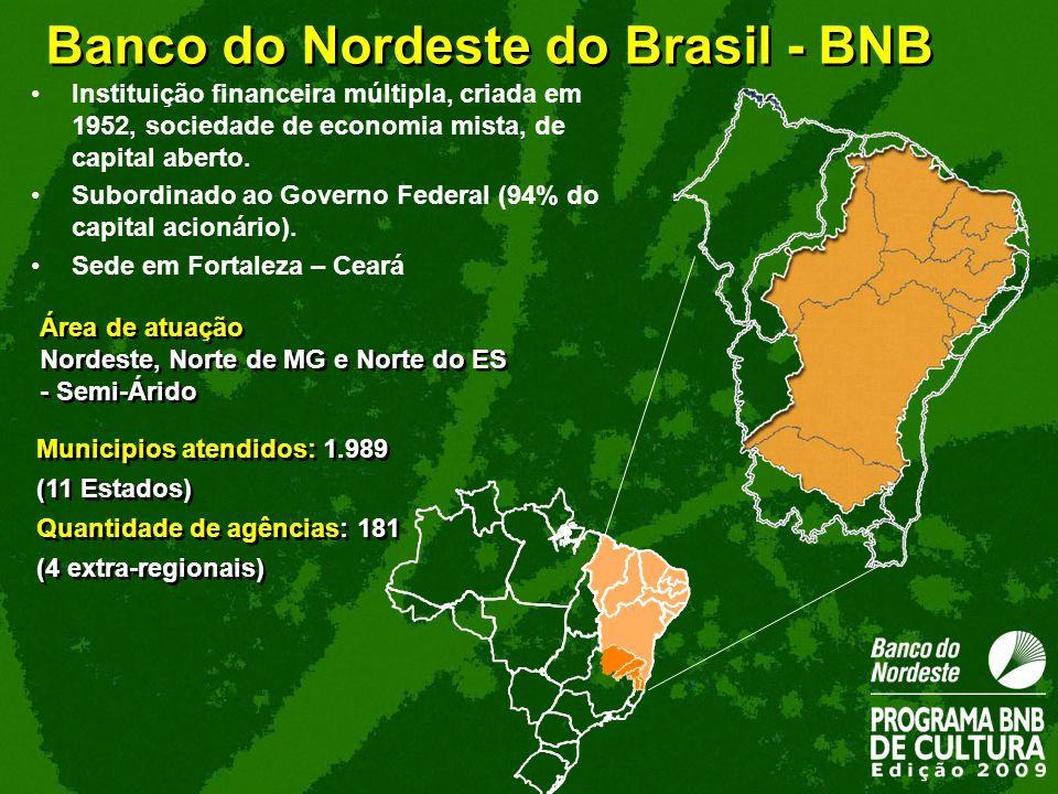 Banco do Nordeste do Brasil - BNB