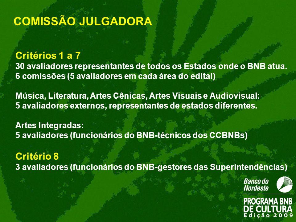 COMISSÃO JULGADORA Critérios 1 a 7