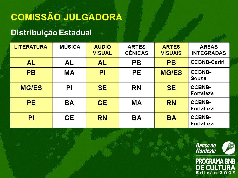 COMISSÃO JULGADORA Distribuição Estadual AL PB MA PI PE MG/ES SE RN BA