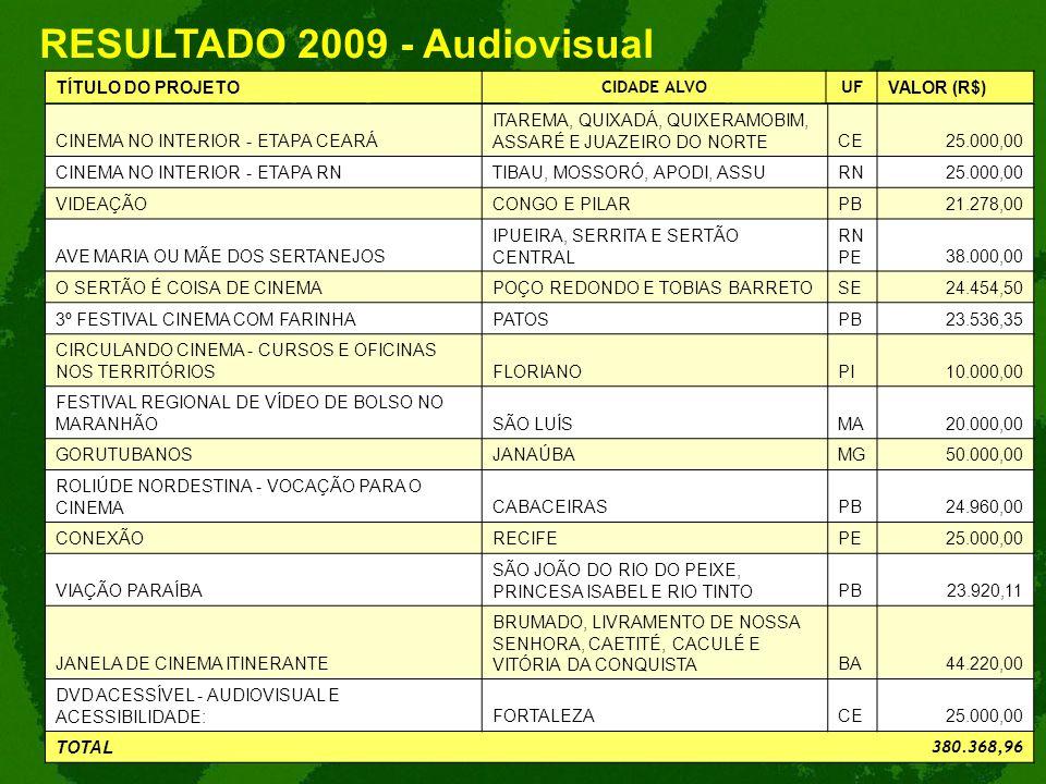 RESULTADO 2009 - Audiovisual