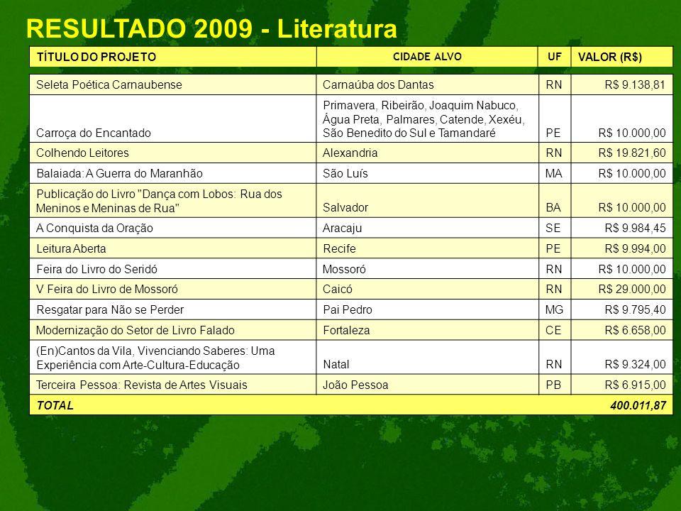 RESULTADO 2009 - Literatura