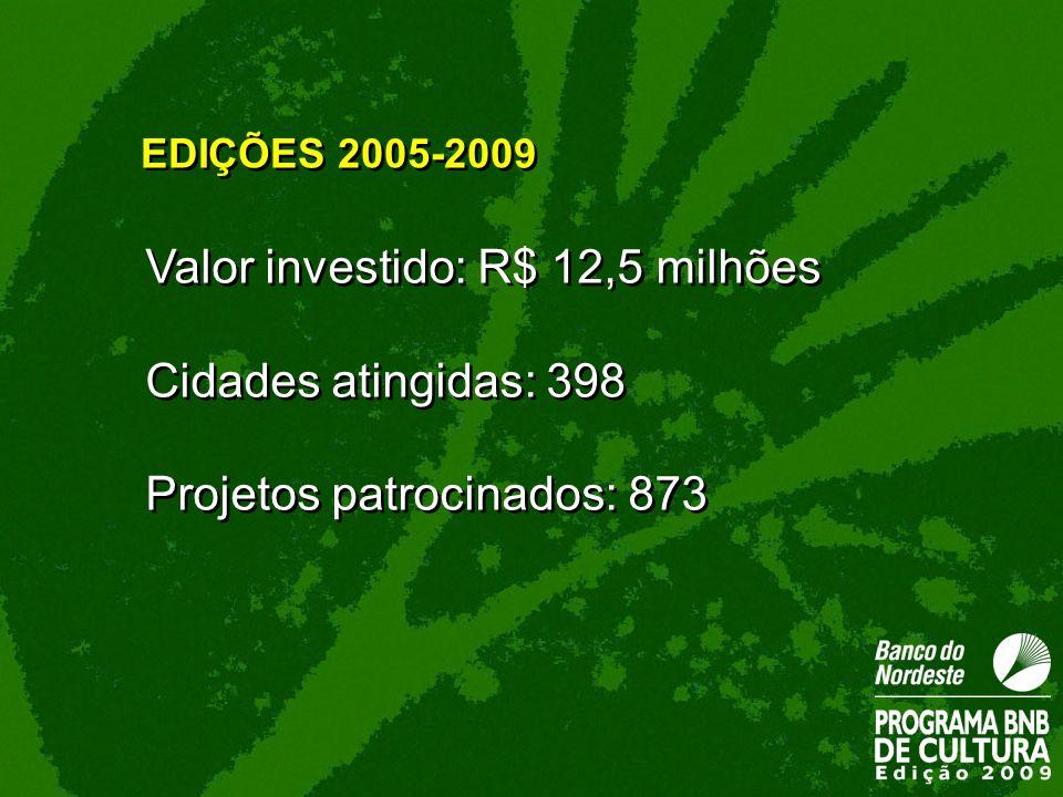 Valor investido: R$ 12,5 milhões Cidades atingidas: 398