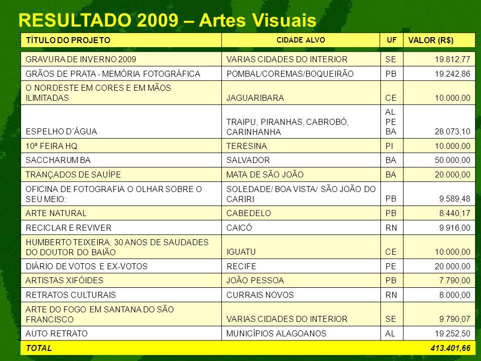 RESULTADO 2009 – Artes Visuais