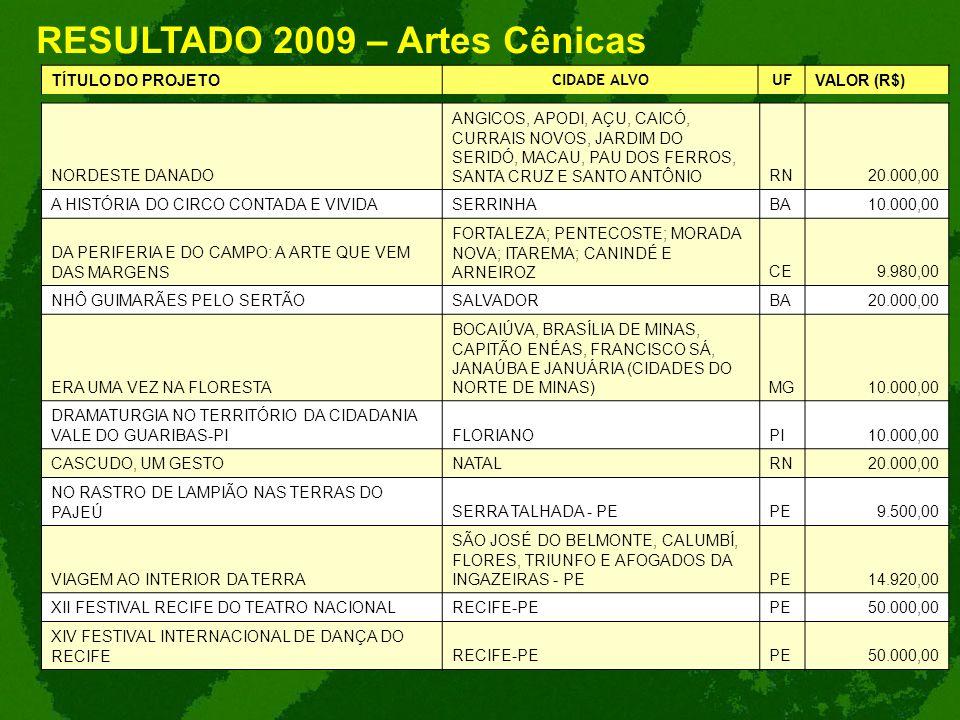 RESULTADO 2009 – Artes Cênicas