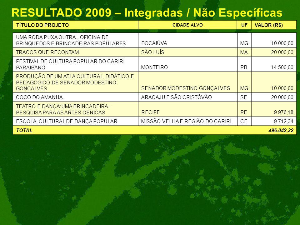 RESULTADO 2009 – Integradas / Não Específicas