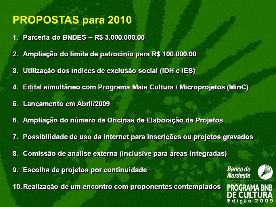 PROPOSTAS para 2010 Parceria do BNDES – R$ 3.000.000,00