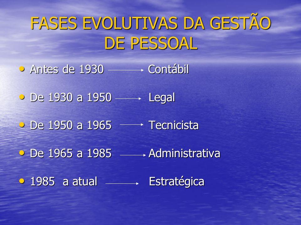 FASES EVOLUTIVAS DA GESTÃO DE PESSOAL