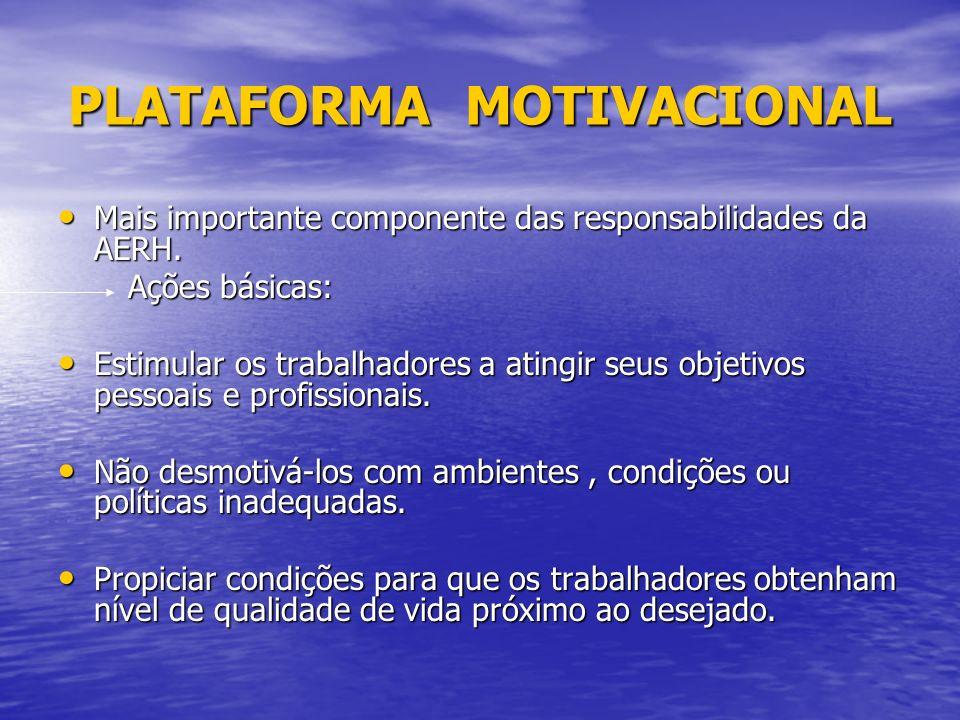 PLATAFORMA MOTIVACIONAL