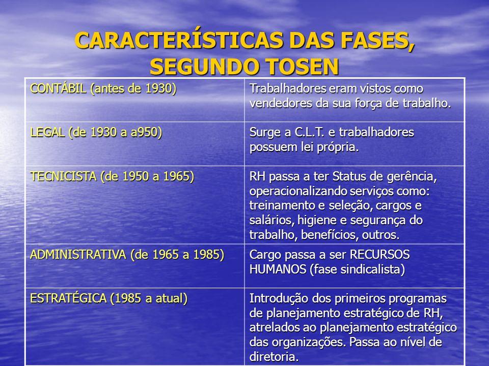 CARACTERÍSTICAS DAS FASES, SEGUNDO TOSEN