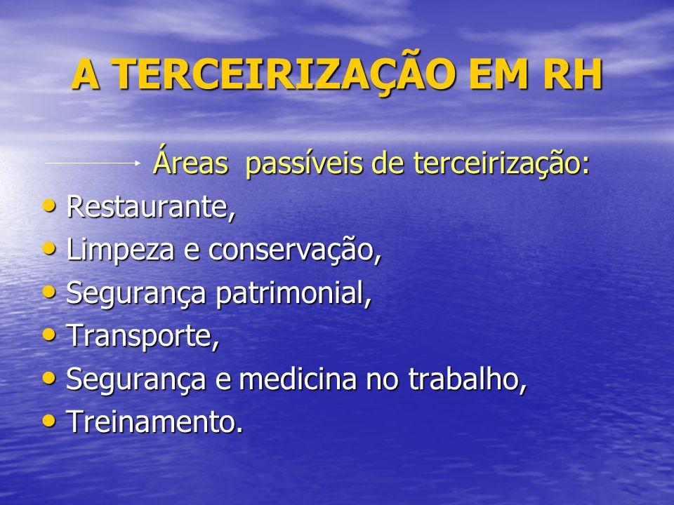 A TERCEIRIZAÇÃO EM RH Áreas passíveis de terceirização: Restaurante,