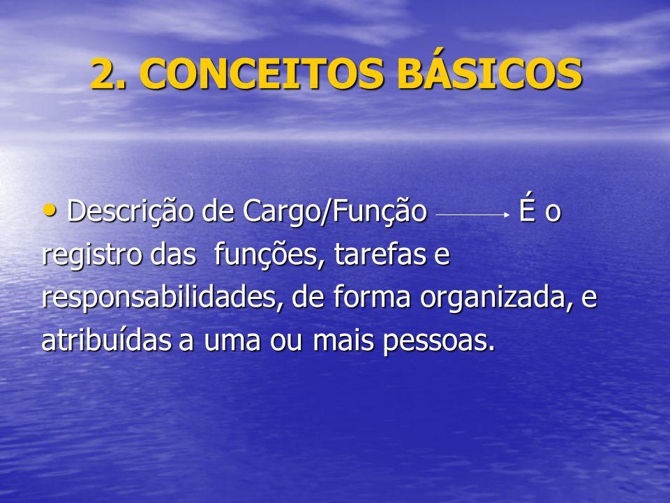 2. CONCEITOS BÁSICOS Descrição de Cargo/Função É o