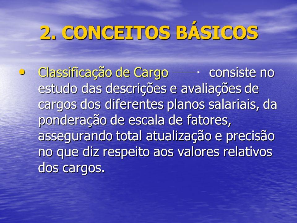 2. CONCEITOS BÁSICOS