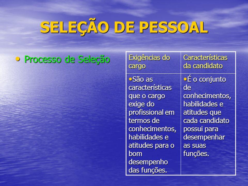 SELEÇÃO DE PESSOAL Processo de Seleção Exigências do cargo