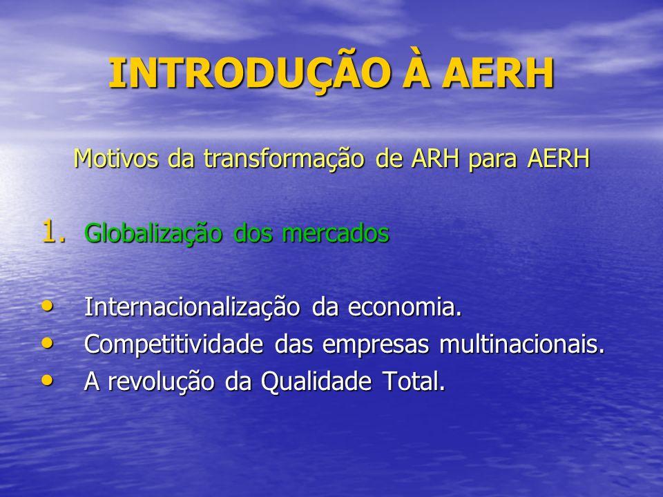 Motivos da transformação de ARH para AERH