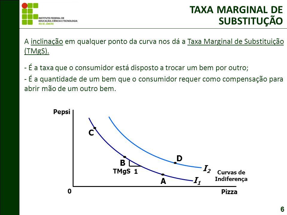 TAXA MARGINAL DE SUBSTITUÇÃO
