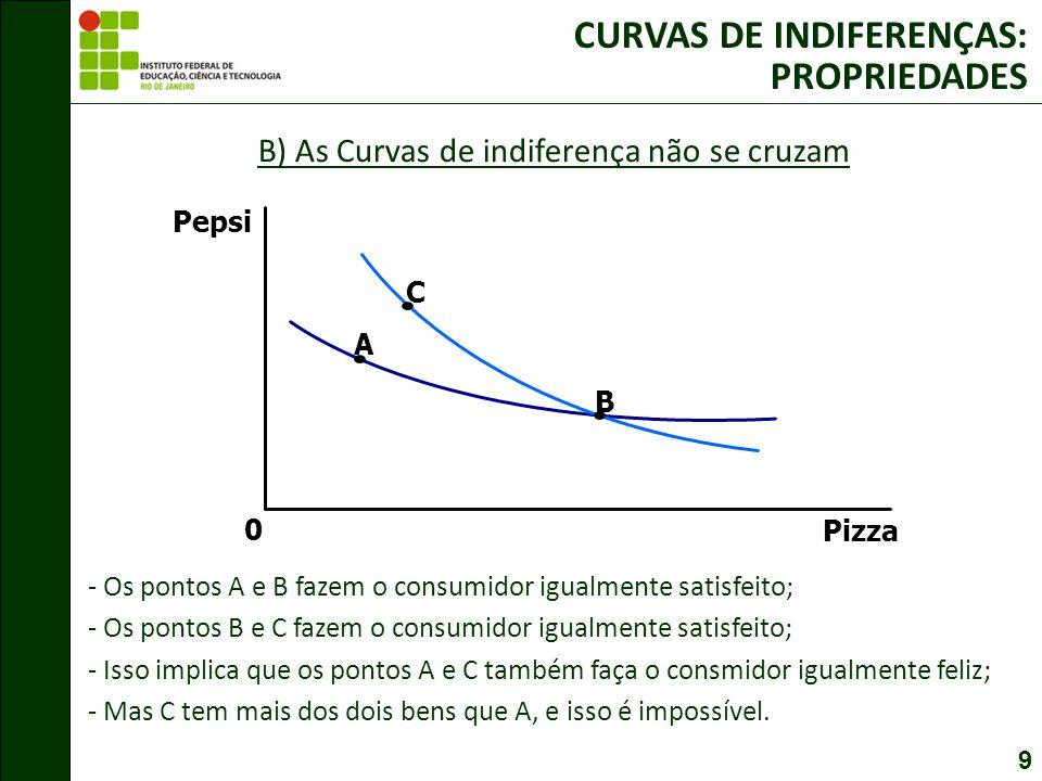 B) As Curvas de indiferença não se cruzam
