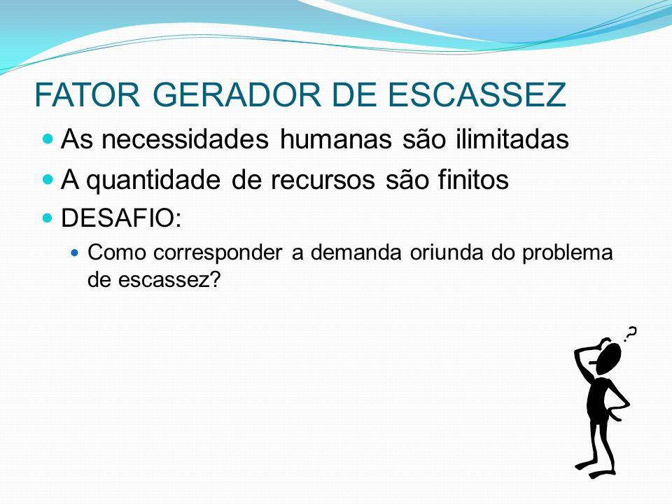 FATOR GERADOR DE ESCASSEZ