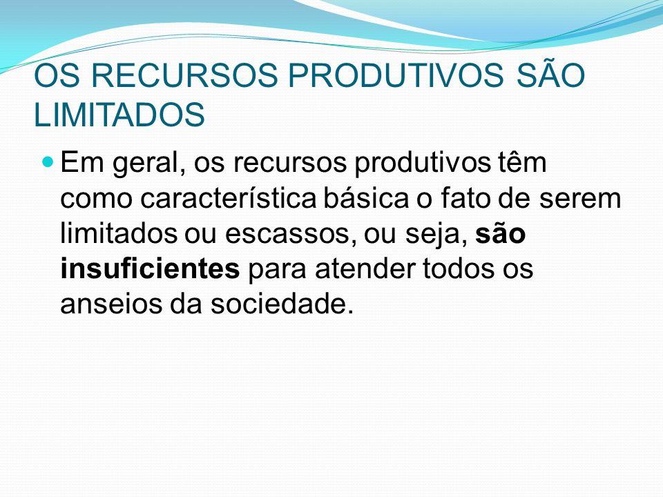 OS RECURSOS PRODUTIVOS SÃO LIMITADOS