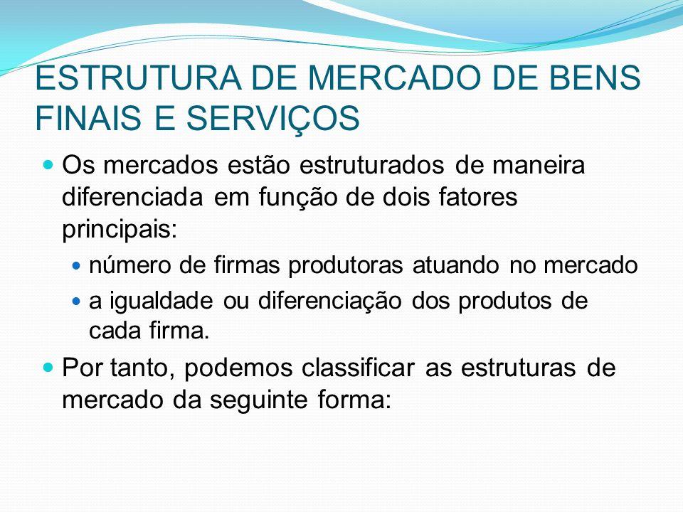 ESTRUTURA DE MERCADO DE BENS FINAIS E SERVIÇOS