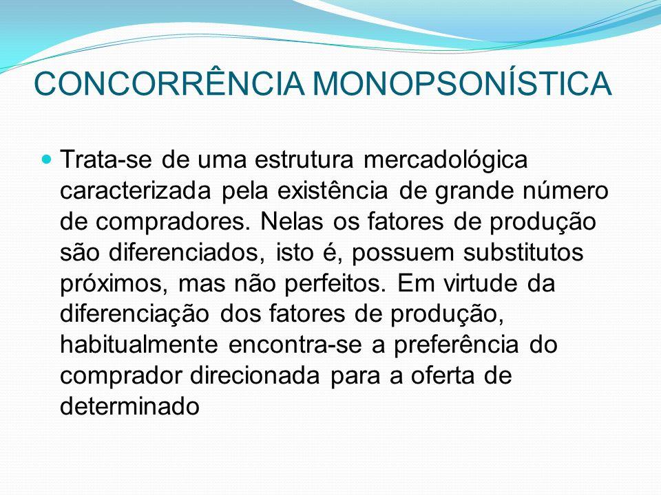 CONCORRÊNCIA MONOPSONÍSTICA