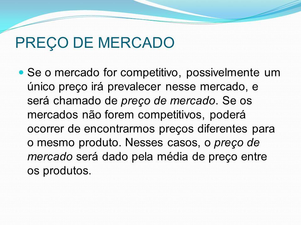 PREÇO DE MERCADO