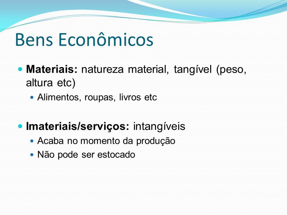 Bens Econômicos Materiais: natureza material, tangível (peso, altura etc) Alimentos, roupas, livros etc.