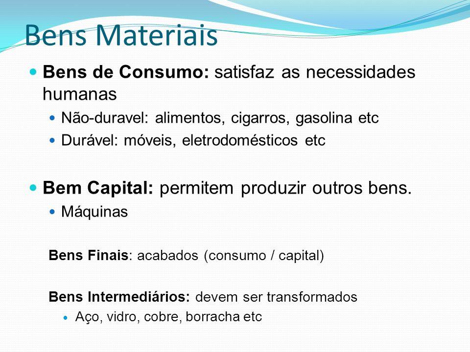 Bens Materiais Bens de Consumo: satisfaz as necessidades humanas
