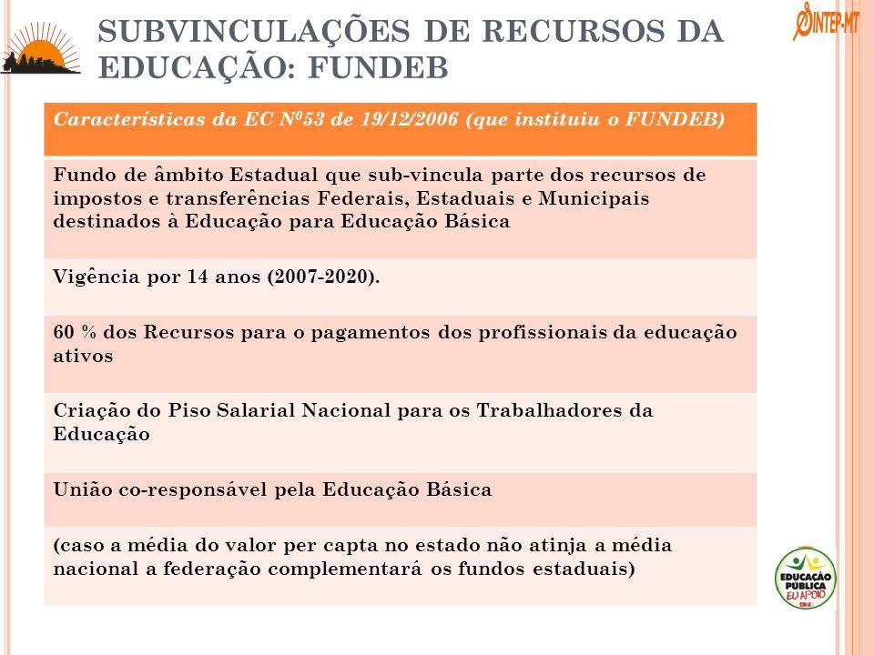 SUBVINCULAÇÕES DE RECURSOS DA EDUCAÇÃO: FUNDEB
