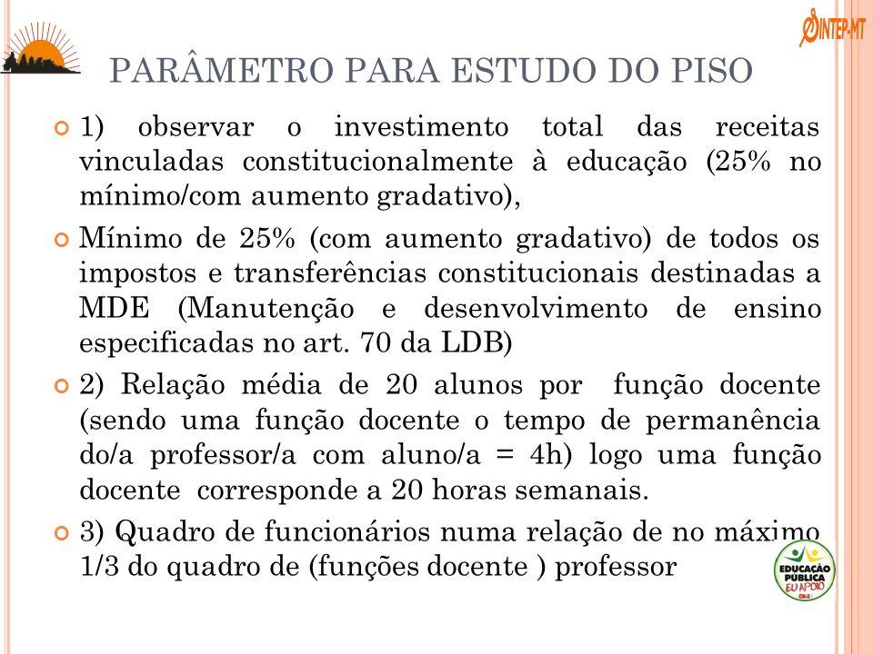 PARÂMETRO PARA ESTUDO DO PISO