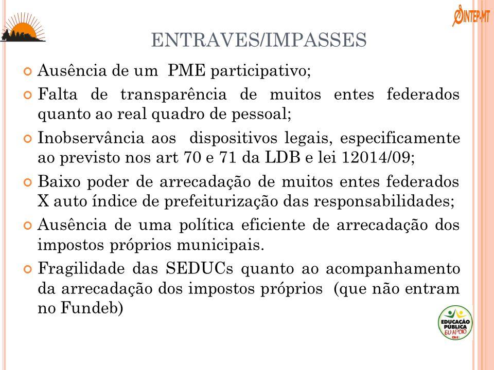 ENTRAVES/IMPASSES Ausência de um PME participativo;