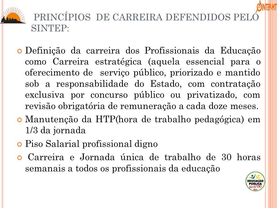 PRINCÍPIOS DE CARREIRA DEFENDIDOS PELO SINTEP: