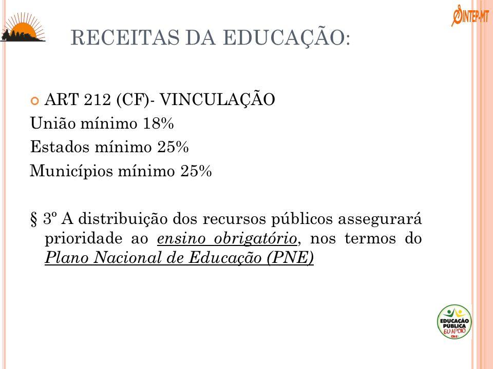 RECEITAS DA EDUCAÇÃO: ART 212 (CF)- VINCULAÇÃO União mínimo 18%