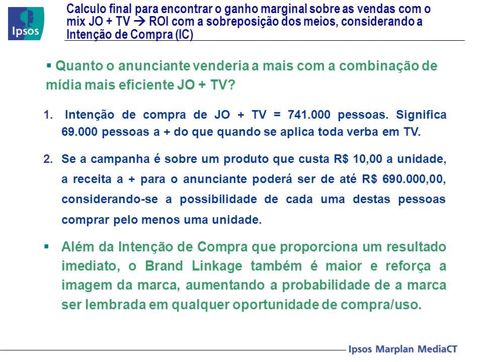 Calculo final para encontrar o ganho marginal sobre as vendas com o mix JO + TV  ROI com a sobreposição dos meios, considerando a Intenção de Compra (IC)