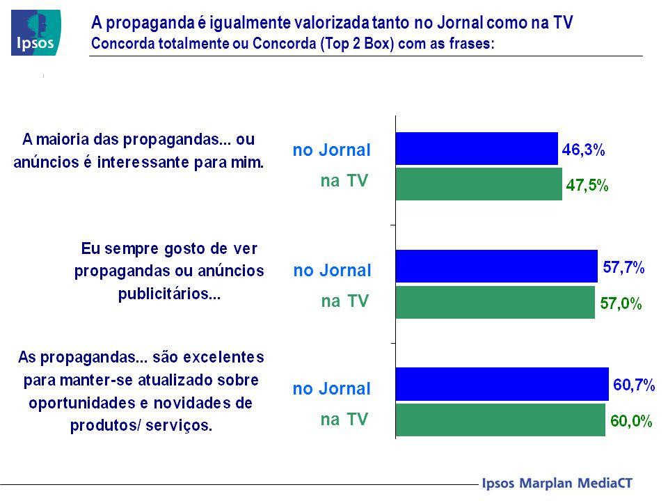 no Jornal na TV no Jornal na TV no Jornal na TV
