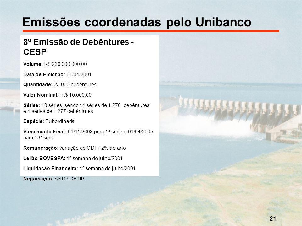 Emissões coordenadas pelo Unibanco