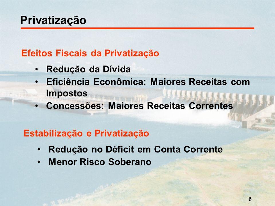 Privatização Efeitos Fiscais da Privatização Redução da Dívida