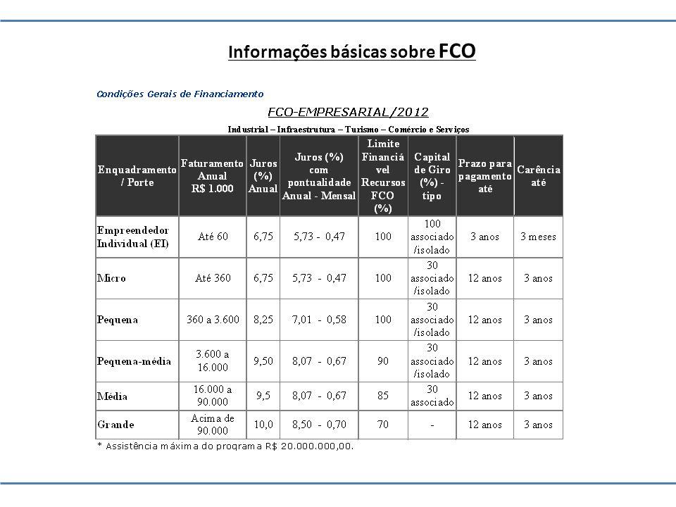 Informações básicas sobre FCO