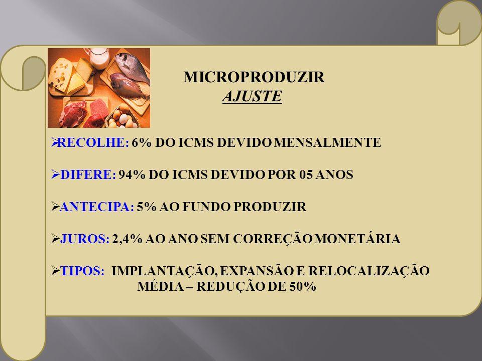 AJUSTE RECOLHE: 6% DO ICMS DEVIDO MENSALMENTE