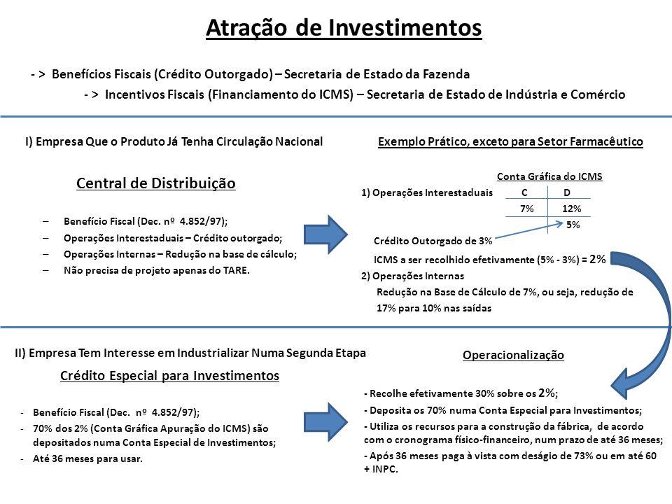 Atração de Investimentos