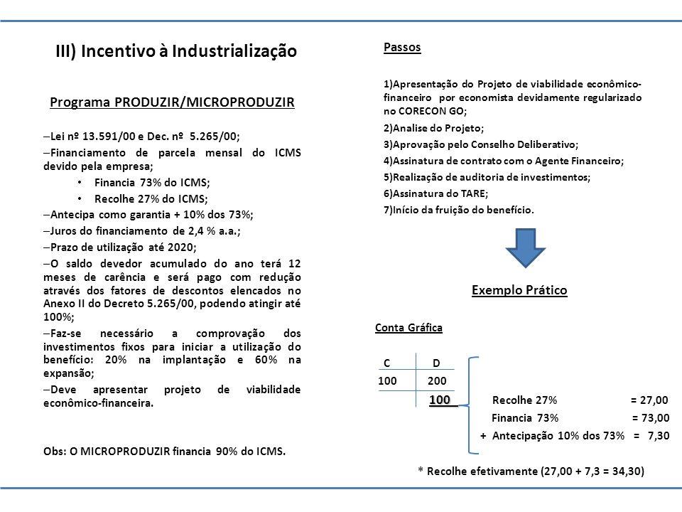 III) Incentivo à Industrialização Programa PRODUZIR/MICROPRODUZIR