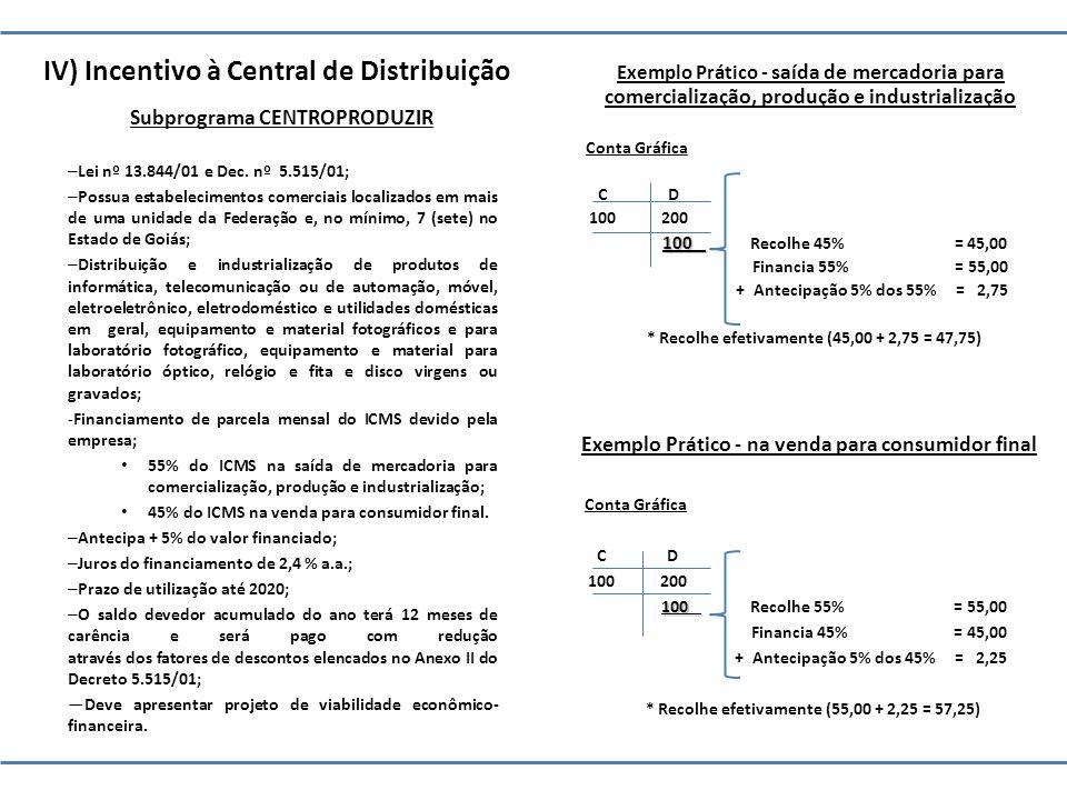IV) Incentivo à Central de Distribuição